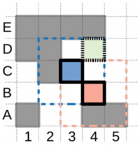 Depiction of the spatial arrangement for replicators in the model system and the result of the replication process.
